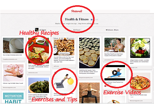 Pinterest for Your Health