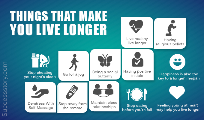 Things that Make You Live Longer