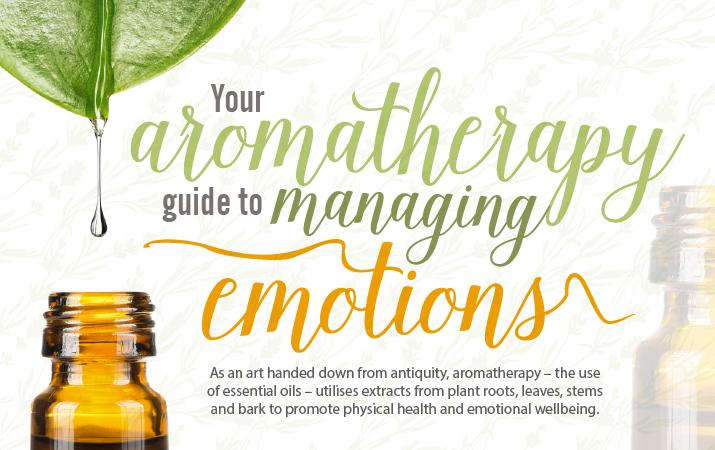 Aromatherapy Infographic Thumbnail