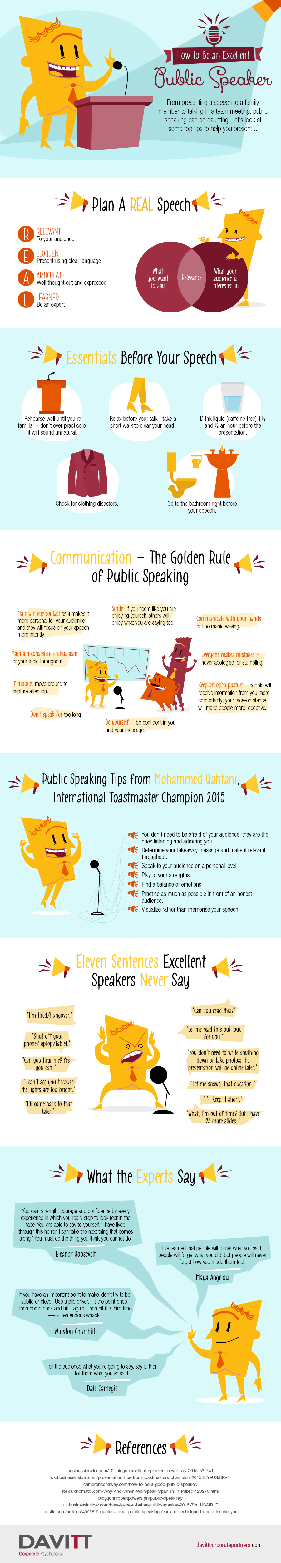 How to Be a Better Public Speaker Infographic