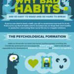 Bad Habits Infographic Tnail