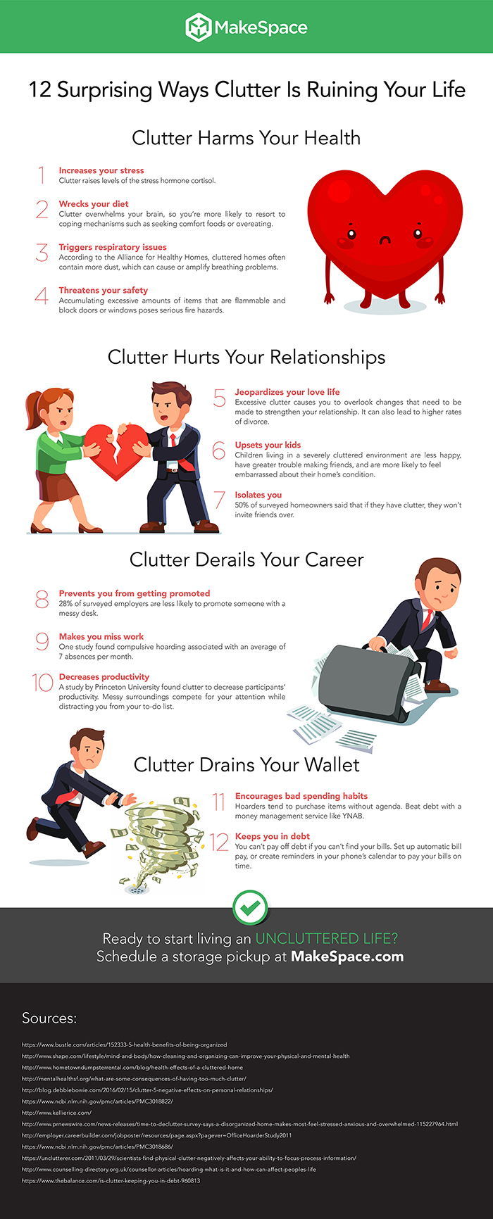 Clutter Infographic