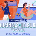 Business or Leisure Travel